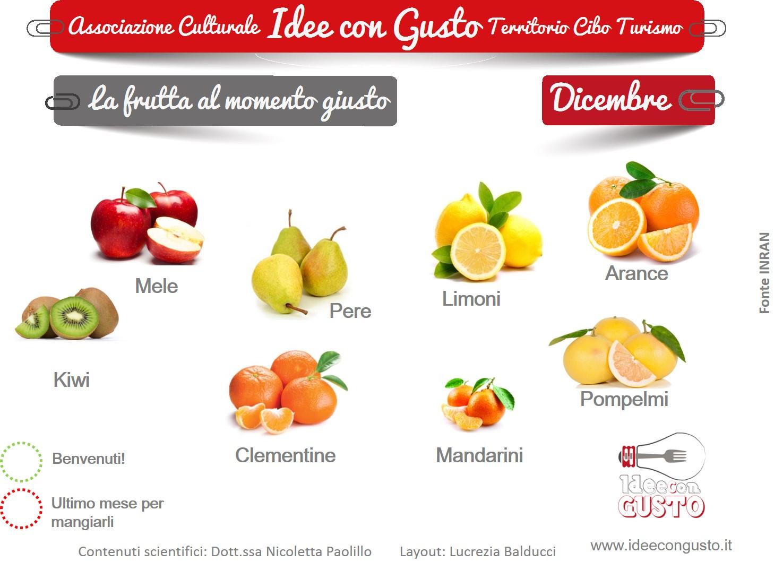 DICEMBRE: nessun frutta che arriva o che ci saluta….il pieno di vitamina C è possibile anche questo mese. Integrare questa vitamina è fondamentale in questa stagione per prevenire e combattere i classici malanni