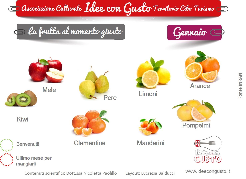FruttaGennaio
