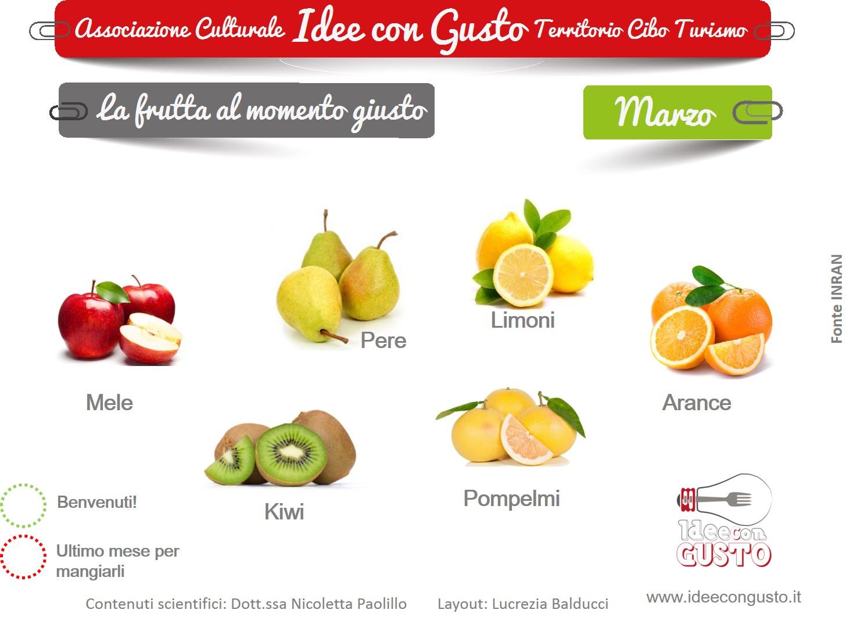 FruttaMarzo