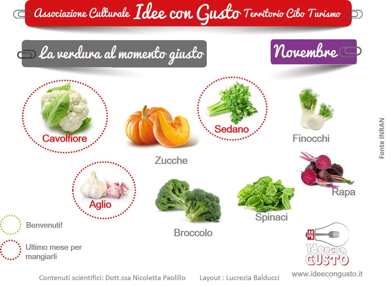 NOVEMBRE: ultimo mese per fare scorta di aglio fresco e di Sedano. Nessun nuovo arrivo