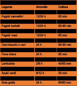tabella-legumi